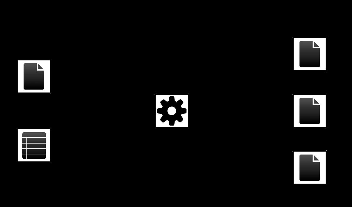 Configuration Generator with Python and Jinja2