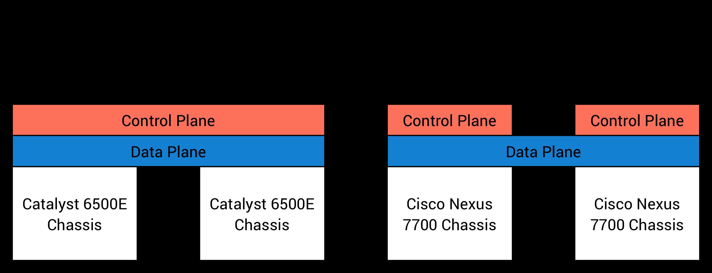 Reconfigure static ARP entries using ciscoconfparse