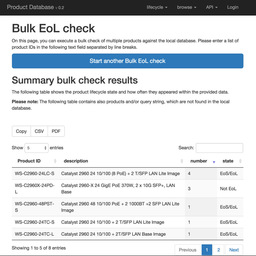 Automate Cisco EoL checks using the Cisco EoX API (Product Database